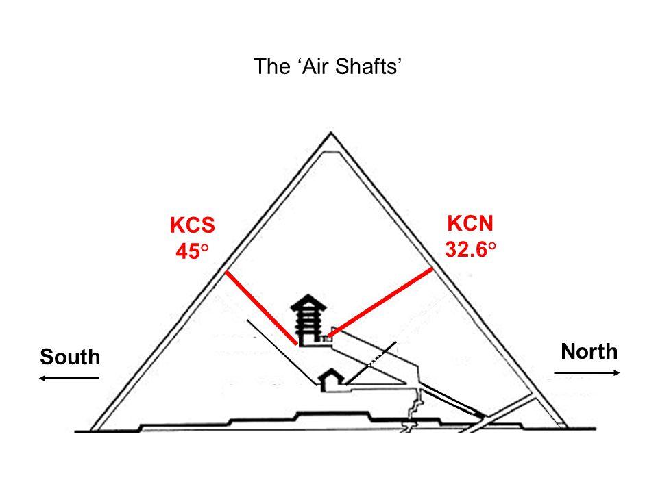 South North KCN 32.6° KCS 45° The 'Air Shafts'