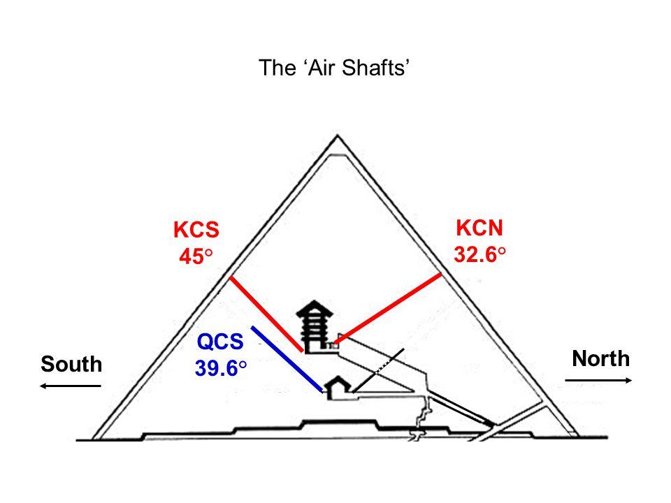 South North QCS 39.6° KCN 32.6° KCS 45° The 'Air Shafts'