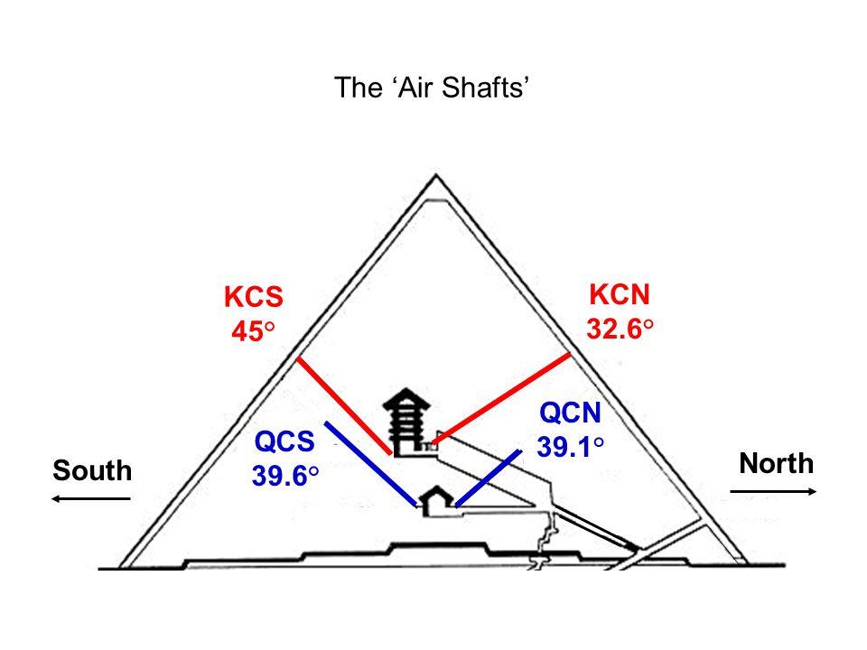 South North QCN 39.1° QCS 39.6° KCN 32.6° KCS 45° The 'Air Shafts'
