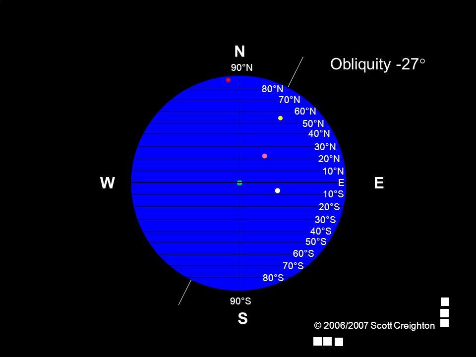 © 2006/2007 Scott Creighton E Obliquity -27° W S N 70°N 80°N 90°N E 10°N 20°N 30°N 40°N 50°N 60°N 10°S 90°S 20°S 30°S 40°S 50°S 60°S 70°S 80°S