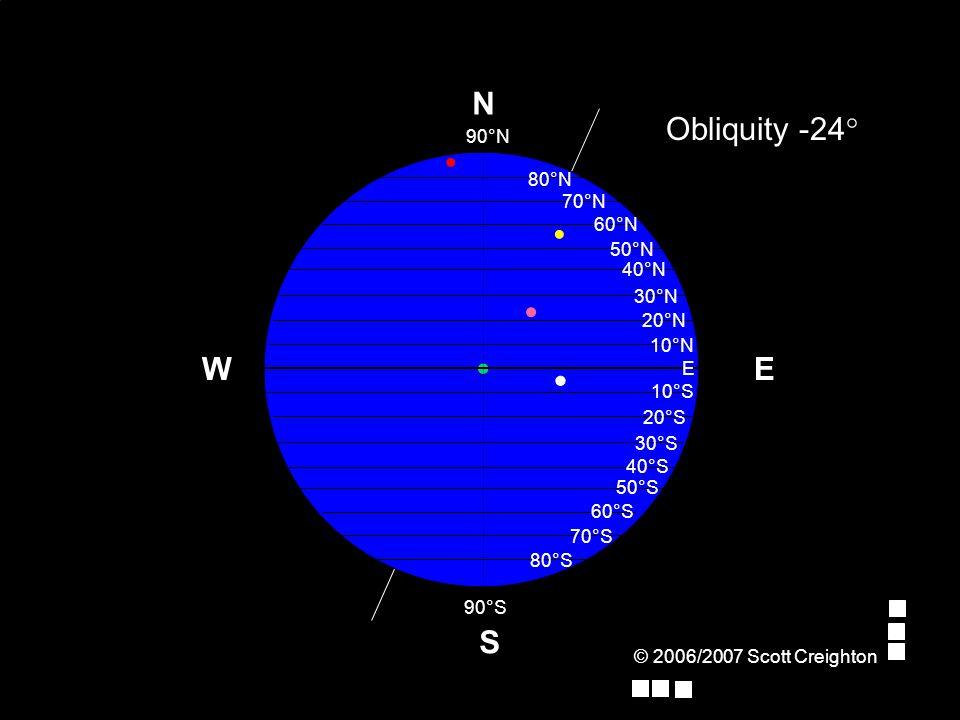 © 2006/2007 Scott Creighton E Obliquity -24° W S N 70°N 80°N 90°N E 10°N 20°N 30°N 40°N 50°N 60°N 10°S 90°S 20°S 30°S 40°S 50°S 60°S 70°S 80°S