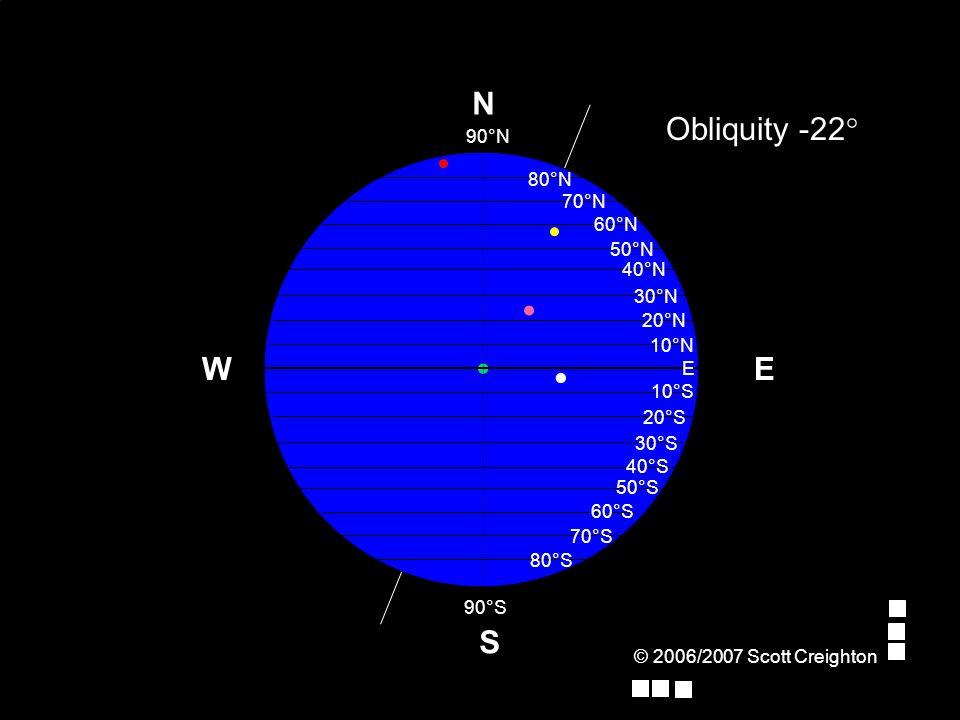© 2006/2007 Scott Creighton E Obliquity -22° W S N 70°N 80°N 90°N E 10°N 20°N 30°N 40°N 50°N 60°N 10°S 90°S 20°S 30°S 40°S 50°S 60°S 70°S 80°S