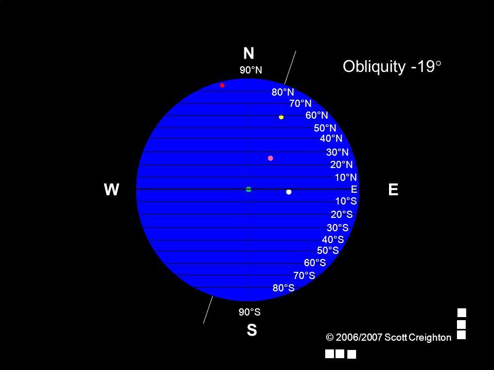 © 2006/2007 Scott Creighton E Obliquity -19° W S N 70°N 80°N 90°N E 10°N 20°N 30°N 40°N 50°N 60°N 10°S 90°S 20°S 30°S 40°S 50°S 60°S 70°S 80°S