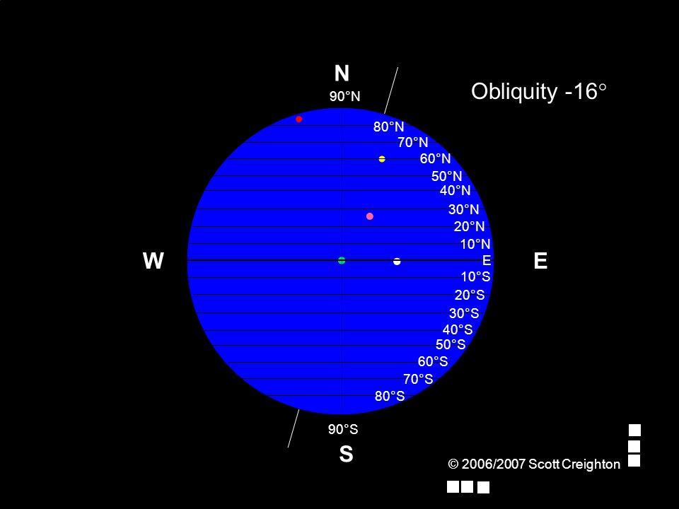 © 2006/2007 Scott Creighton E Obliquity -16° W S N 70°N 80°N 90°N E 10°N 20°N 30°N 40°N 50°N 60°N 10°S 90°S 20°S 30°S 40°S 50°S 60°S 70°S 80°S