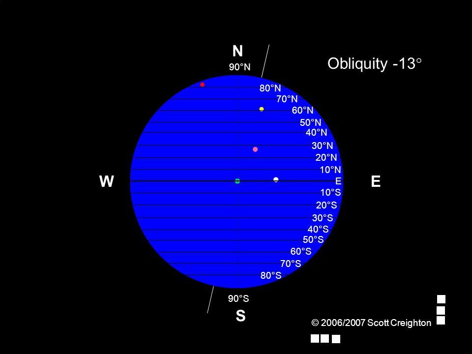 © 2006/2007 Scott Creighton E Obliquity -13° W S N 70°N 80°N 90°N E 10°N 20°N 30°N 40°N 50°N 60°N 10°S 90°S 20°S 30°S 40°S 50°S 60°S 70°S 80°S
