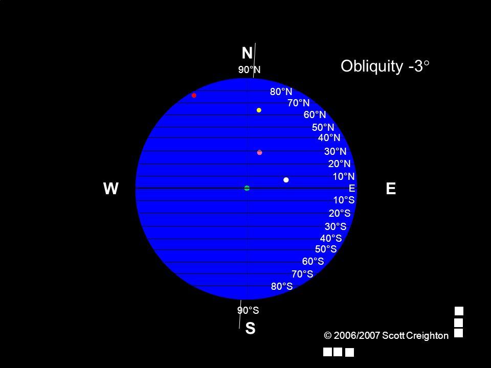 © 2006/2007 Scott Creighton E Obliquity -3° W S N 70°N 80°N 90°N E 10°N 20°N 30°N 40°N 50°N 60°N 10°S 90°S 20°S 30°S 40°S 50°S 60°S 70°S 80°S