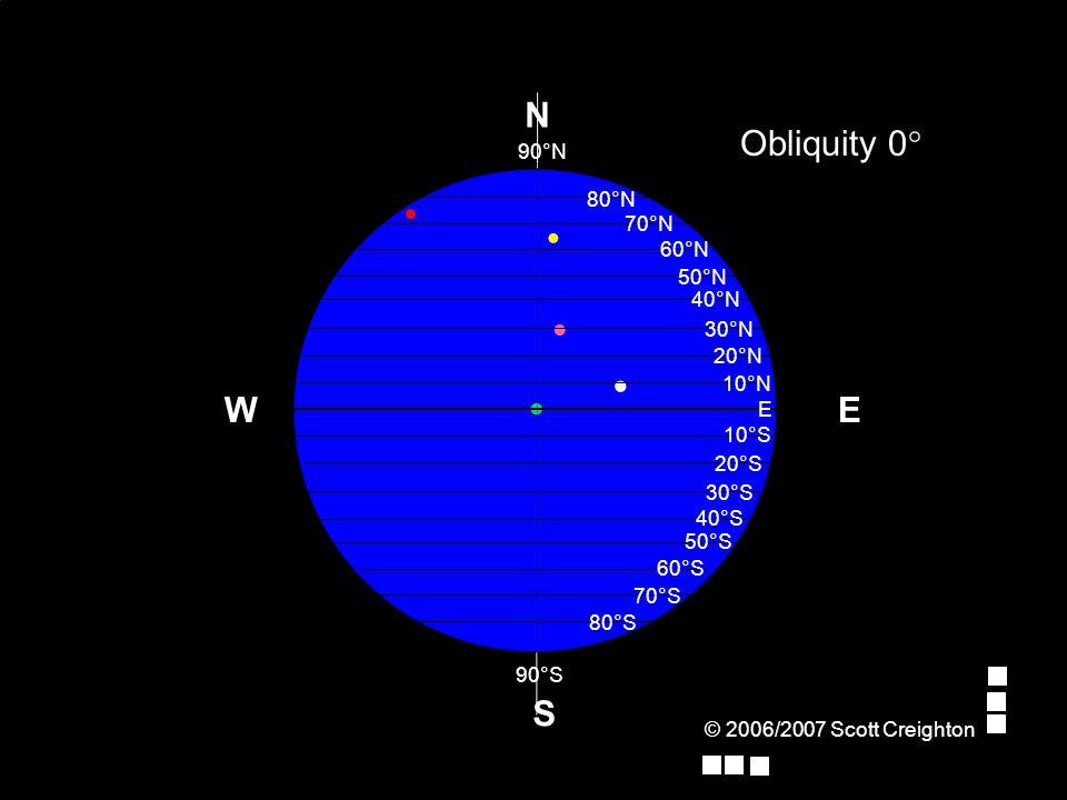 © 2006/2007 Scott Creighton E Obliquity 0° W S N 70°N 80°N 90°N E 10°N 20°N 30°N 40°N 50°N 60°N 10°S 90°S 20°S 30°S 40°S 50°S 60°S 70°S 80°S