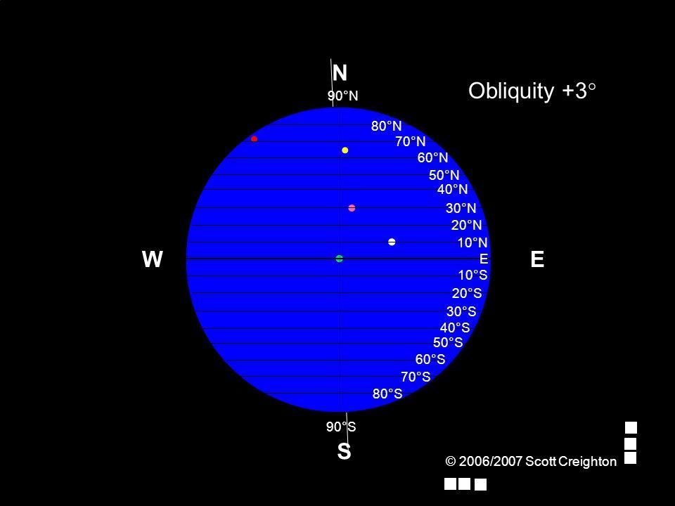 © 2006/2007 Scott Creighton E Obliquity +3° W S N 70°N 80°N 90°N E 10°N 20°N 30°N 40°N 50°N 60°N 10°S 90°S 20°S 30°S 40°S 50°S 60°S 70°S 80°S