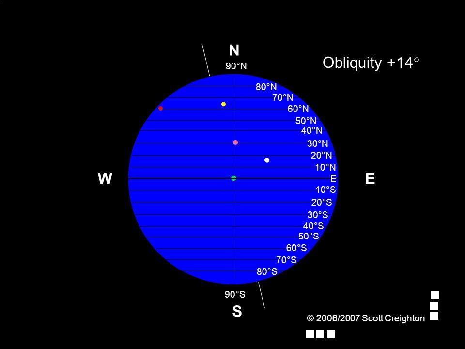 © 2006/2007 Scott Creighton E Obliquity +14° W S N 70°N 80°N 90°N E 10°N 20°N 30°N 40°N 50°N 60°N 10°S 90°S 20°S 30°S 40°S 50°S 60°S 70°S 80°S