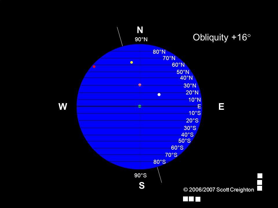 © 2006/2007 Scott Creighton E Obliquity +16° W S N 70°N 80°N 90°N E 10°N 20°N 30°N 40°N 50°N 60°N 10°S 90°S 20°S 30°S 40°S 50°S 60°S 70°S 80°S