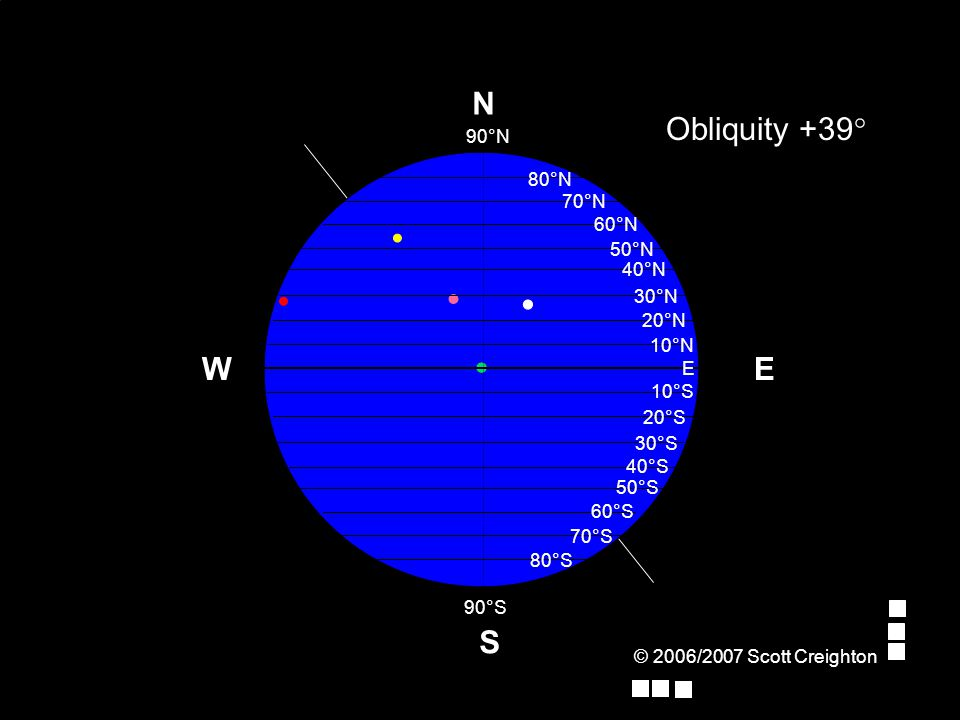 © 2006/2007 Scott Creighton E Obliquity +39° W S N 70°N 80°N 90°N E 10°N 20°N 30°N 40°N 50°N 60°N 10°S 90°S 20°S 30°S 40°S 50°S 60°S 70°S 80°S