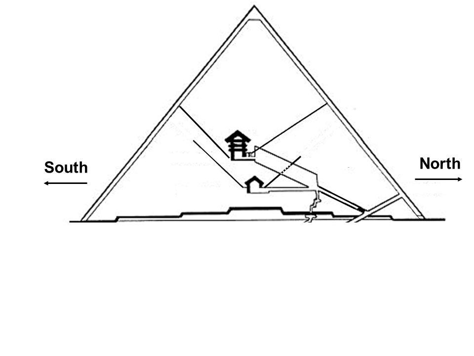 South North