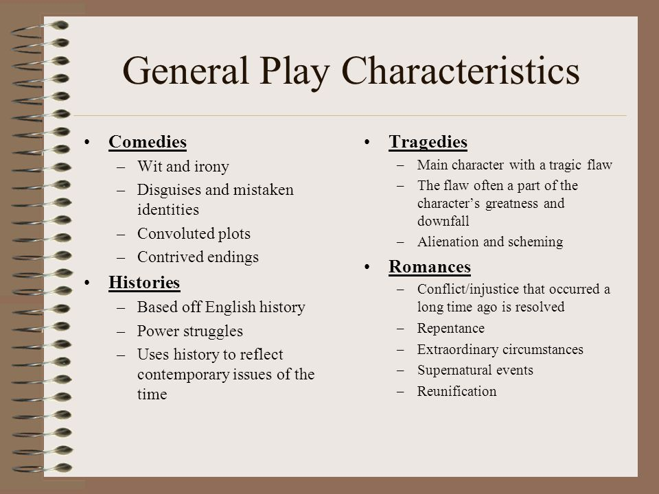 General Play Characteristics Comedies –Wit and irony –Disguises and mistaken identities –Convoluted plots –Contrived endings Histories –Based off English history –Power struggles –Uses history to reflect contemporary issues of the time Tragedies –Main character with a tragic flaw –The flaw often a part of the character's greatness and downfall –Alienation and scheming Romances –Conflict/injustice that occurred a long time ago is resolved –Repentance –Extraordinary circumstances –Supernatural events –Reunification