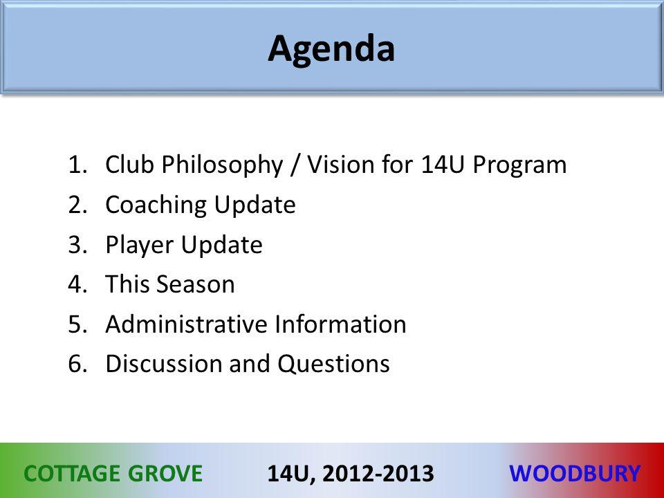 COTTAGE GROVEWOODBURY14U, 2012-2013 Agenda 1.Club Philosophy / Vision for 14U Program 2.Coaching Update 3.Player Update 4.This Season 5.Administrative