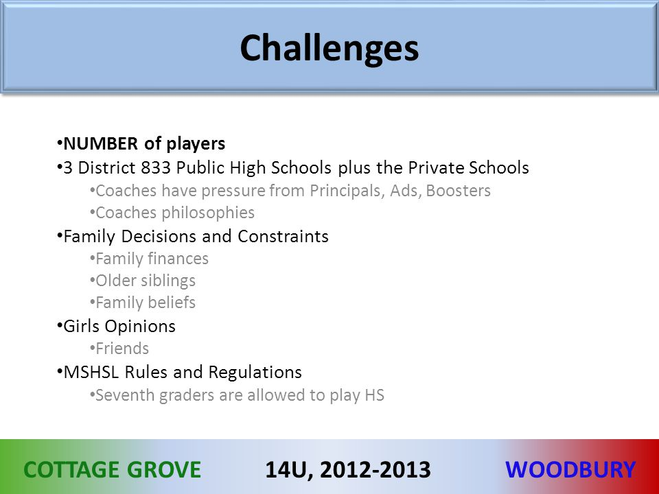 COTTAGE GROVEWOODBURY14U, 2012-2013 Challenges NUMBER of players 3 District 833 Public High Schools plus the Private Schools Coaches have pressure fro