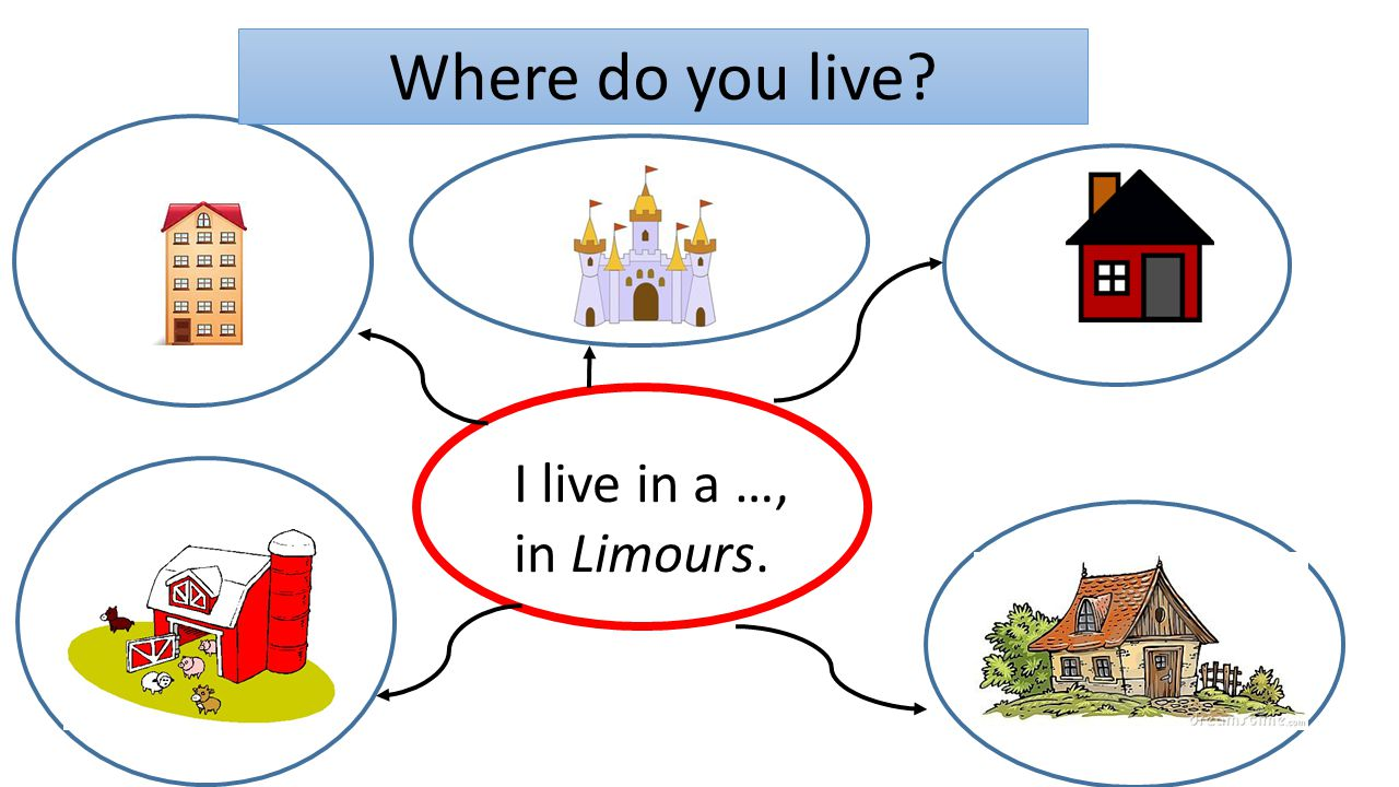 I live in a …, in Limours. Where do you live