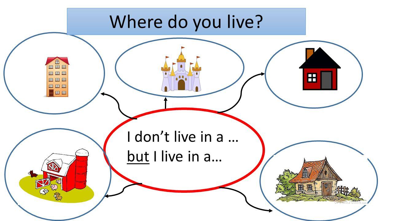 I don't live in a … but I live in a… Where do you live?