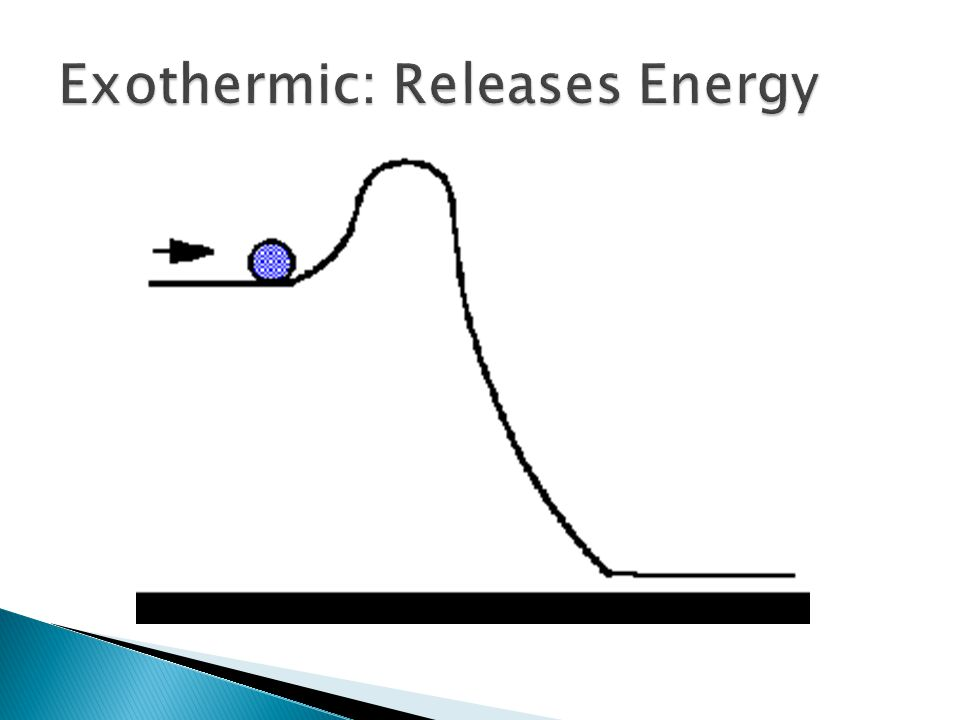 Energy required to destabilize chemical bonds and initiate a chemical reaction  Supplied by ATP