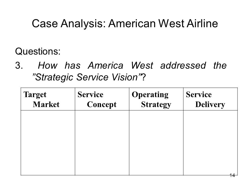 """14 Case Analysis: American West Airline Questions: 3. How has America West addressed the """"Strategic Service Vision""""? Target Market Service Concept Ope"""