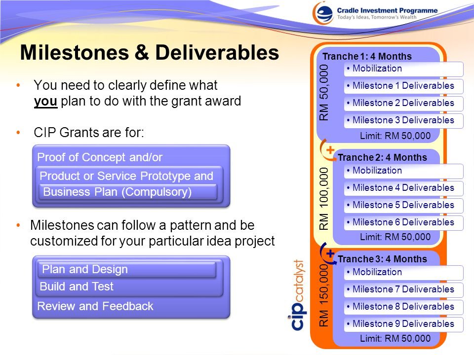 Milestones & Deliverables You need to clearly define what you plan to do with the grant award CIP Grants are for: Milestones can follow a pattern and be customized for your particular idea project Proof of Concept and/or Product or Service Prototype and Business Plan (Compulsory) Review and Feedback Build and Test Plan and Design Tranche 1: 4 Months Limit: RM 50,000 Mobilization Milestone 1 Deliverables Milestone 2 Deliverables Milestone 3 Deliverables Tranche 2: 4 Months Limit: RM 50,000 Mobilization Milestone 4 Deliverables Milestone 5 Deliverables Milestone 6 Deliverables Tranche 3: 4 Months Limit: RM 50,000 Mobilization Milestone 7 Deliverables Milestone 8 Deliverables Milestone 9 Deliverables RM 100,000 RM 150,000 RM 50,000 + +