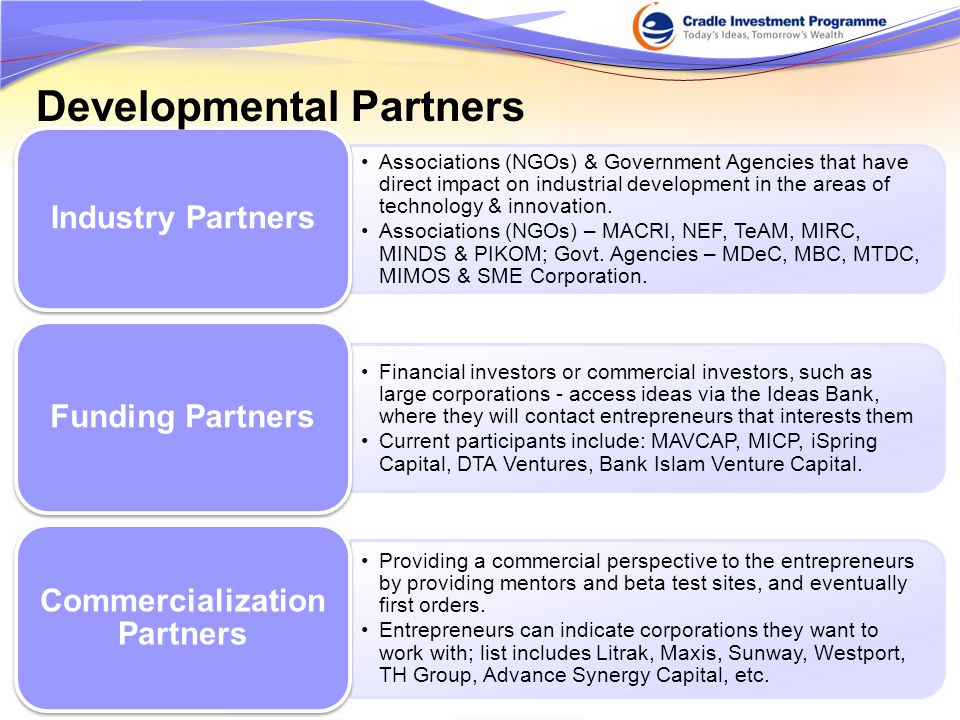 Associations (NGOs) & Government Agencies that have direct impact on industrial development in the areas of technology & innovation.