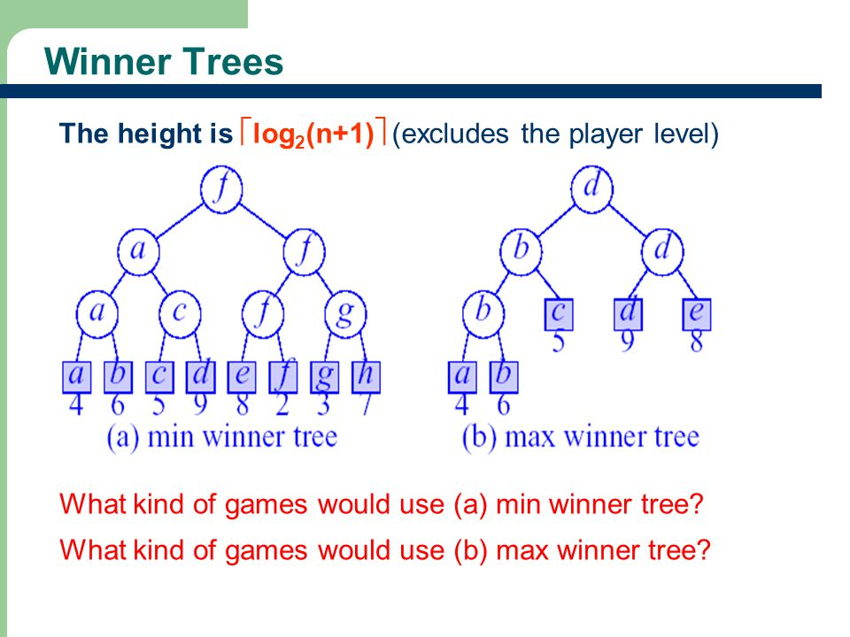 6 6 Winner Tree Operations Select winner – O(1) time to play match at each match node.