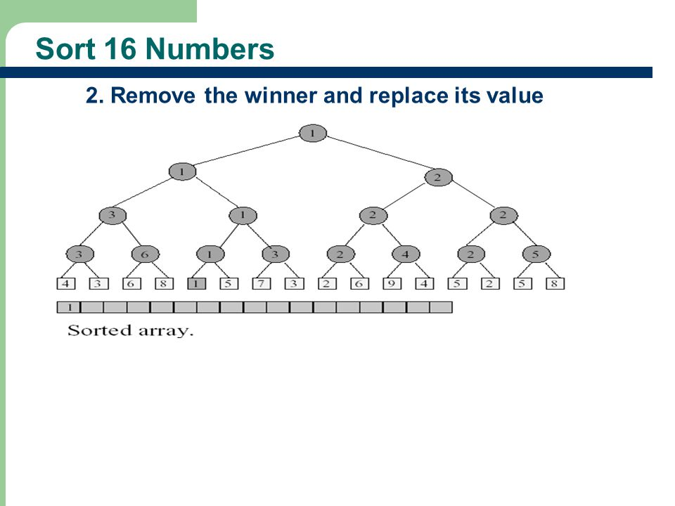 40 More Bin Packing with Max Winner Tree Exercise – Do the same example using BF, FFD, BFD with Max Winner Tree Do Exercise 13.23 READ Chapter 13