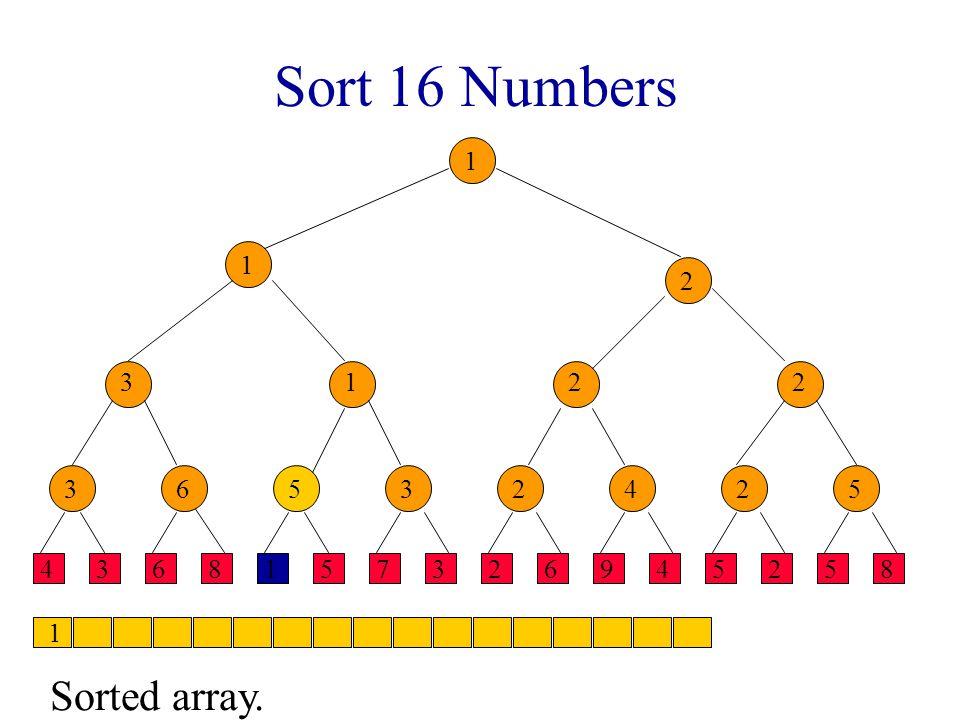 Sort 16 Numbers 4368157326945258 36532425 3122 1 2 1 Sorted array. 1