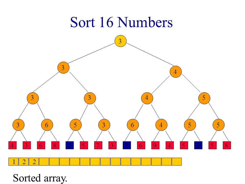 Sort 16 Numbers 4368157326945258 36 3 536455 345 3 4 3 Sorted array. 122