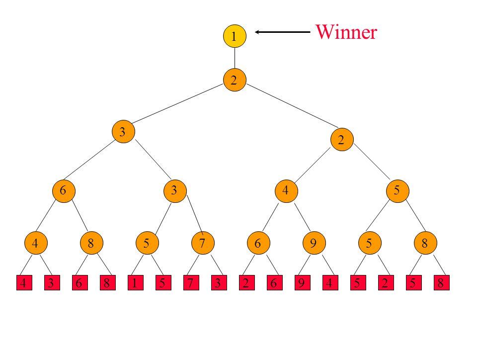 4368157326945258 4 6 8 3 5 3 7 2 5 5 8 2 6 4 9 1 Winner