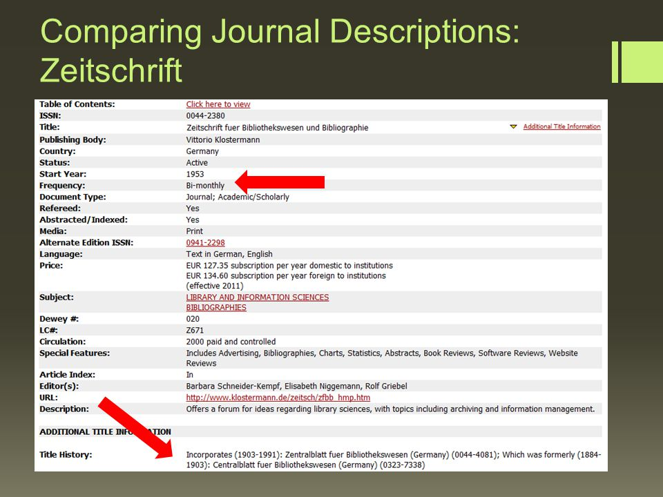 Comparing Journal Descriptions: Zeitschrift