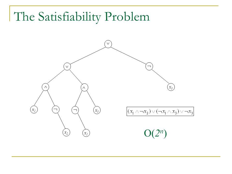 The Satisfiability Problem x1x1 x3x3 x2x2 x1x1 x3x3 O(2 n )