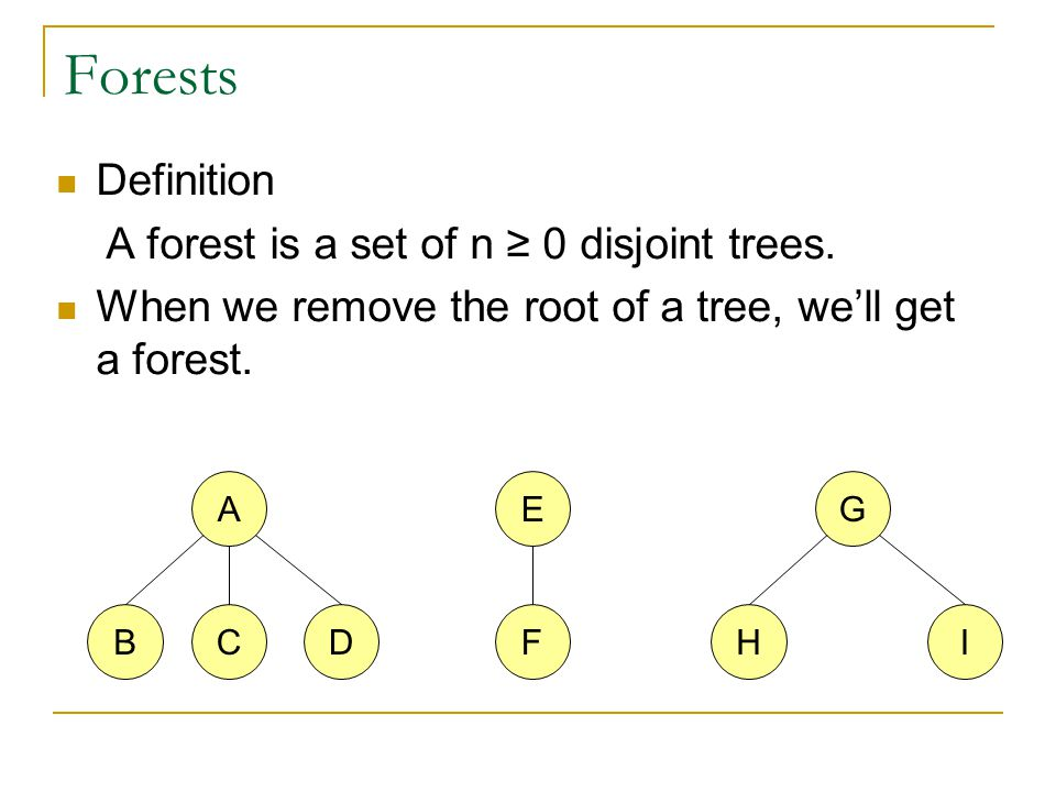 Forests Definition A forest is a set of n ≥ 0 disjoint trees.
