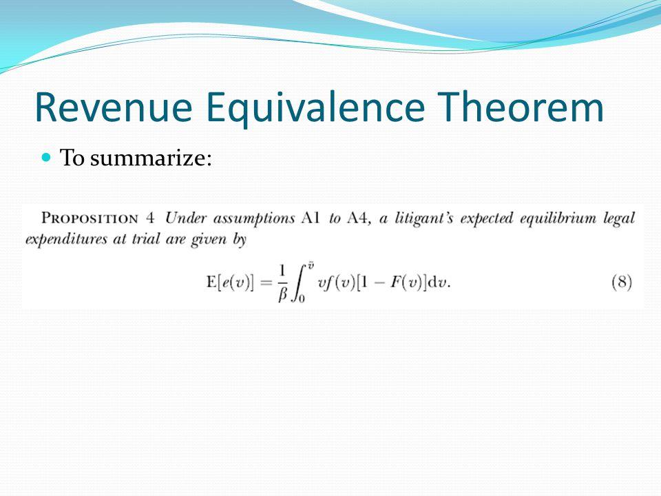 Revenue Equivalence Theorem To summarize: