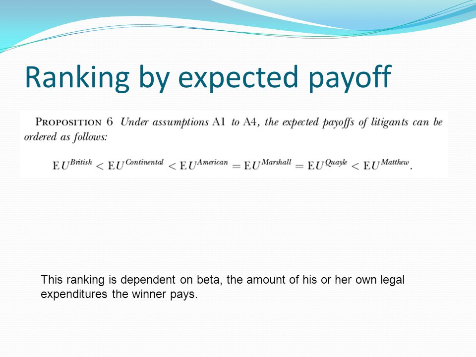 Ranking by expected payoff This ranking is dependent on beta, the amount of his or her own legal expenditures the winner pays.