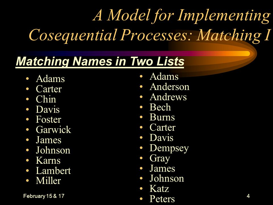 February 15 & 174 A Model for Implementing Cosequential Processes: Matching I Adams Carter Chin Davis Foster Garwick James Johnson Karns Lambert Miller Adams Anderson Andrews Bech Burns Carter Davis Dempsey Gray James Johnson Katz Peters Matching Names in Two Lists