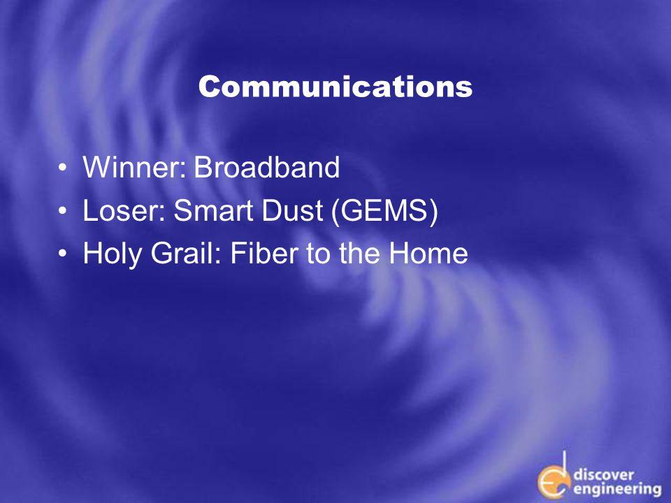 ECSE Department Programs Communications Winner: Broadband Loser: Smart Dust (GEMS) Holy Grail: Fiber to the Home
