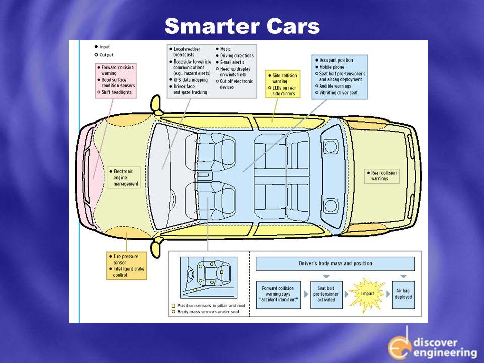 ECSE Department Programs Smarter Cars