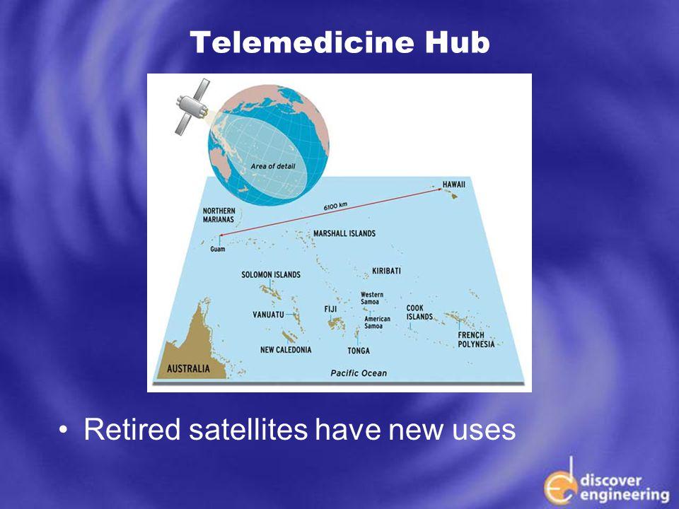 ECSE Department Programs Telemedicine Hub Retired satellites have new uses