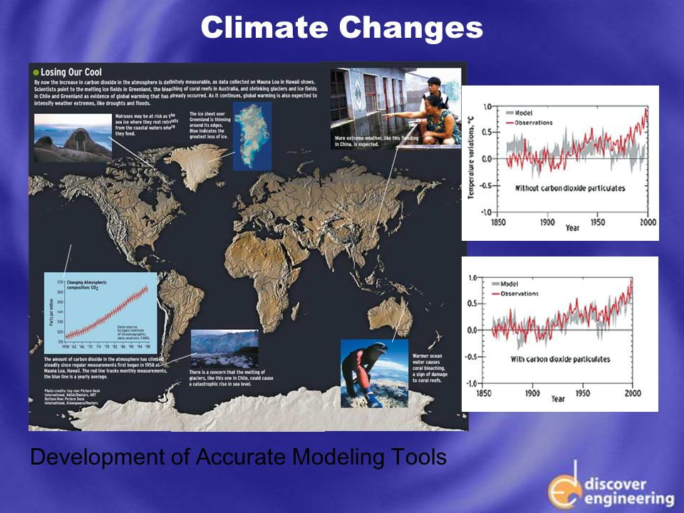 ECSE Department Programs Climate Changes Development of Accurate Modeling Tools