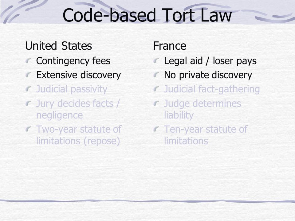 Europe-wide Legislation How do France and Germany handle defective products.