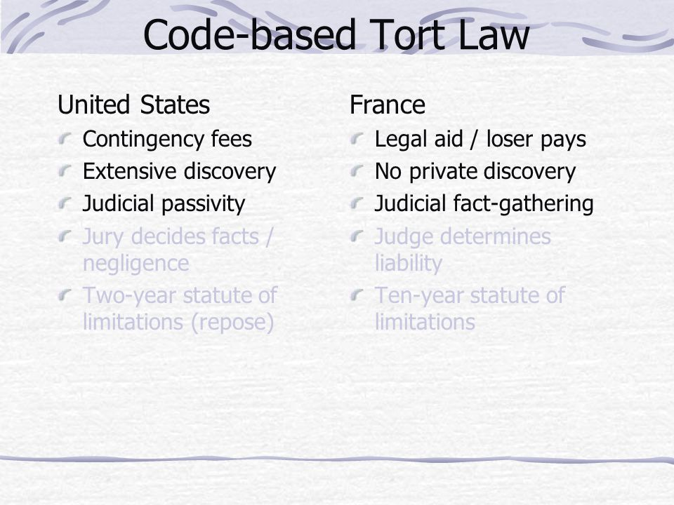Europe-wide Legislation France Art 1641-1645: Seller must warrant against hidden defects, and liable for all damages if aware of defect French courts Extend warranty to subsequent owners Defects presumed to be known to manufacturer Compare to 402A (Jason) Compare to auto liability (Lucas) Privity (Brett) Germany Art 823: Injured consumer must prove fault (without discovery or respondeat superior) German courts Manufacturer must prove non-fault (strict liability) Victim lacks information