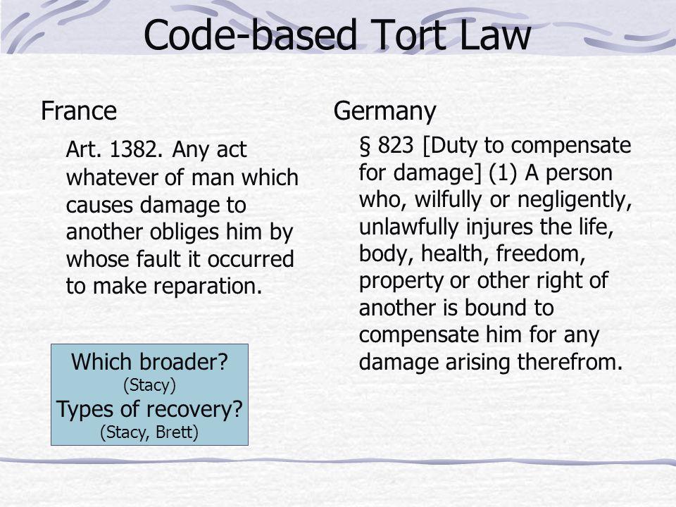 Code-based Tort Law France Art.1384.