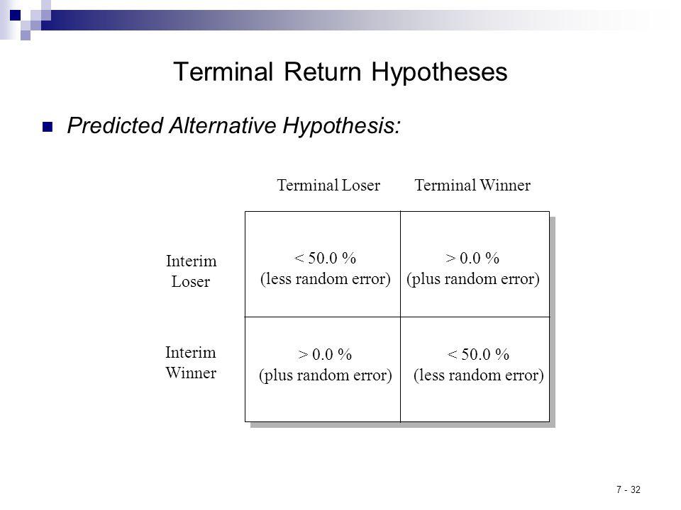7 - 32 Terminal Return Hypotheses Predicted Alternative Hypothesis: Terminal Loser < 50.0 % (less random error) Terminal Winner Interim Loser Interim Winner > 0.0 % (plus random error) < 50.0 % (less random error) > 0.0 % (plus random error)