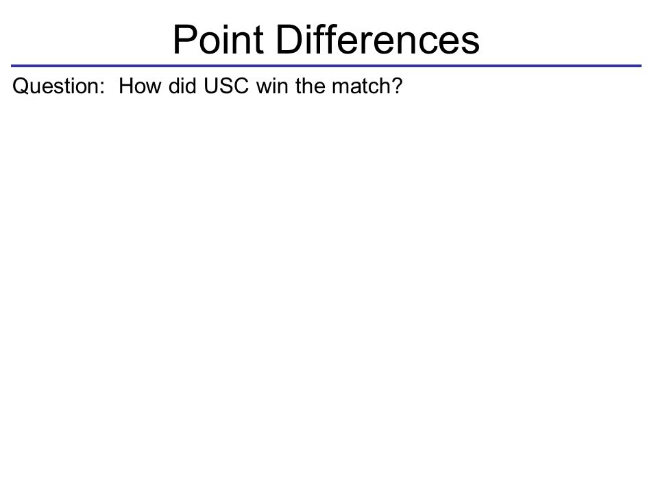 Point Differences Question: How did USC win the match? Answer: 1. Service point difference: our serve and opponent 1st ball attack 2. 1st ball attack
