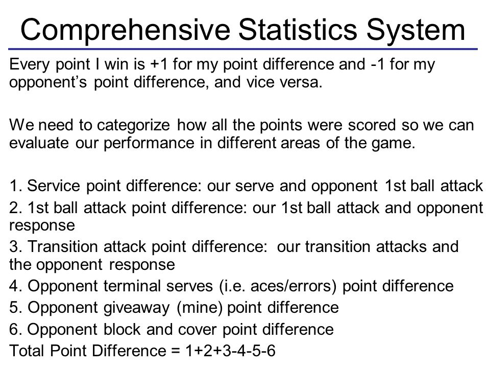 Comprehensive Statistics System Every point I win is +1 for my point difference and -1 for my opponent's point difference, and vice versa.
