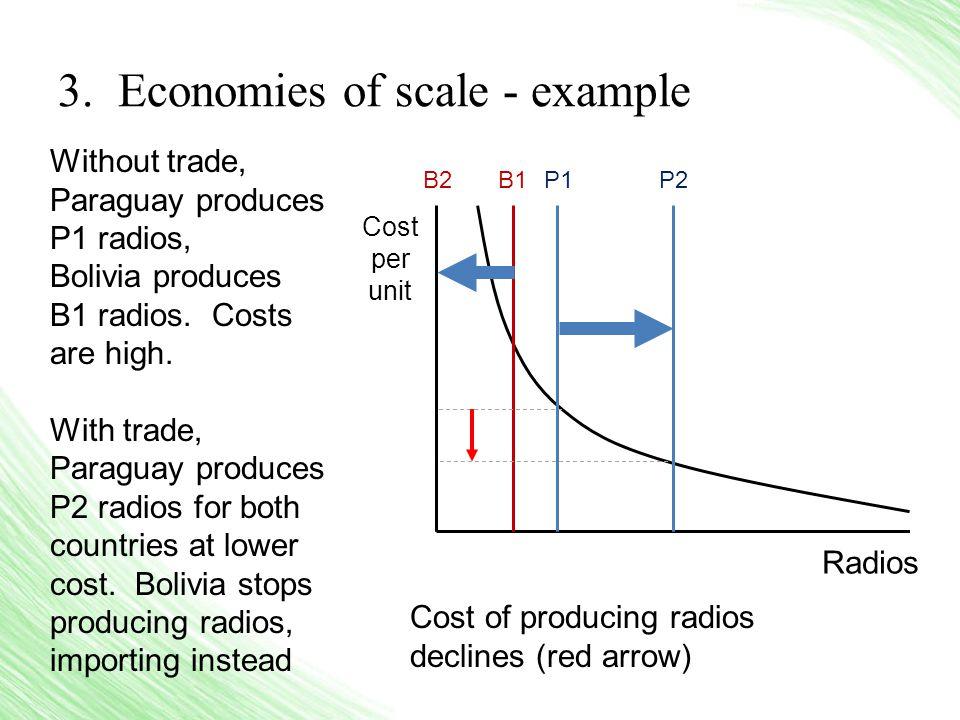 B2P2P1B1 Cost per unit Radios 3.