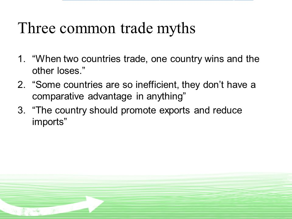 Three common trade myths 1. When two countries trade, one country wins and the other loses. 2. Some countries are so inefficient, they don't have a comparative advantage in anything 3. The country should promote exports and reduce imports