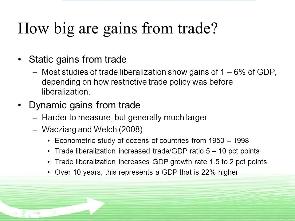 How big are gains from trade.