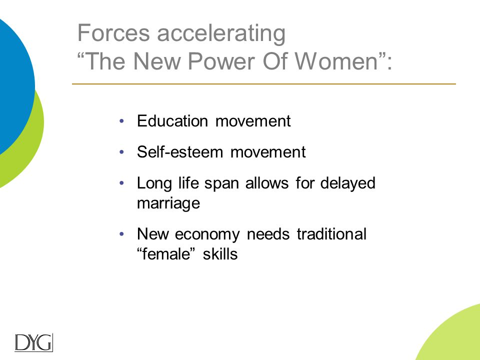 "Forces accelerating ""The New Power Of Women"": Education movement Self-esteem movement Long life span allows for delayed marriage New economy needs tra"